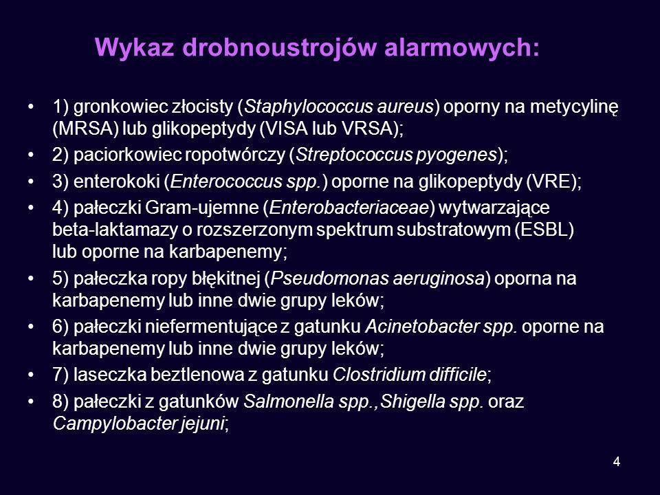 4 Wykaz drobnoustrojów alarmowych: 1) gronkowiec złocisty (Staphylococcus aureus) oporny na metycylinę (MRSA) lub glikopeptydy (VISA lub VRSA); 2) pac