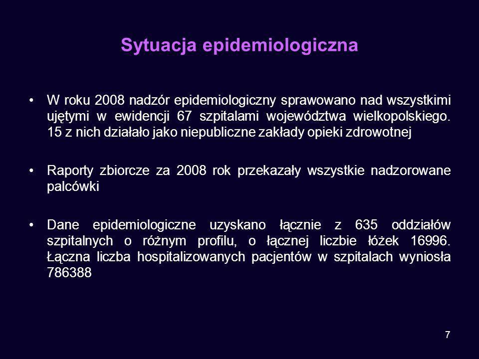 7 Sytuacja epidemiologiczna W roku 2008 nadzór epidemiologiczny sprawowano nad wszystkimi ujętymi w ewidencji 67 szpitalami województwa wielkopolskieg