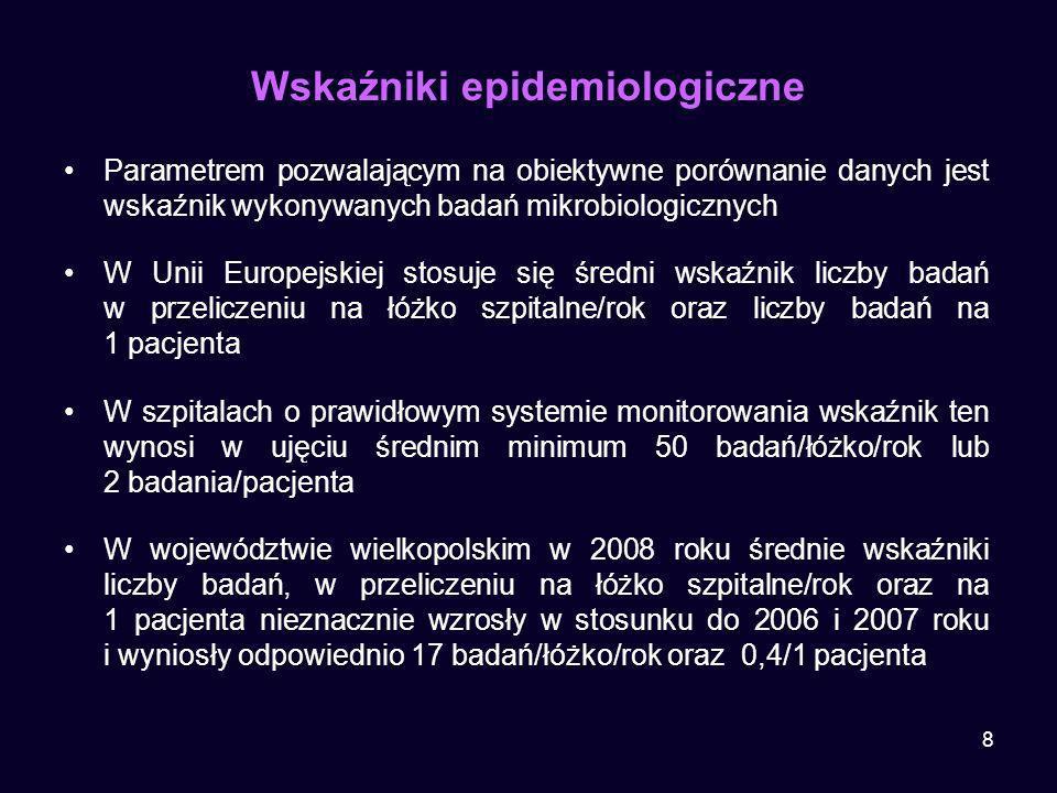 8 Wskaźniki epidemiologiczne Parametrem pozwalającym na obiektywne porównanie danych jest wskaźnik wykonywanych badań mikrobiologicznych W Unii Europe