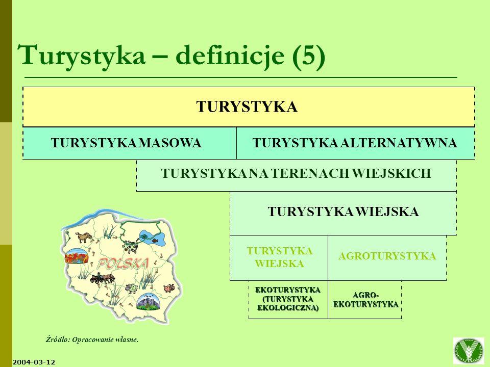 2004-03-12 Szacowana liczba gospodarstw turystyki wiejskiej i agroturystycznych w wybranych krajach europejskich (2000)