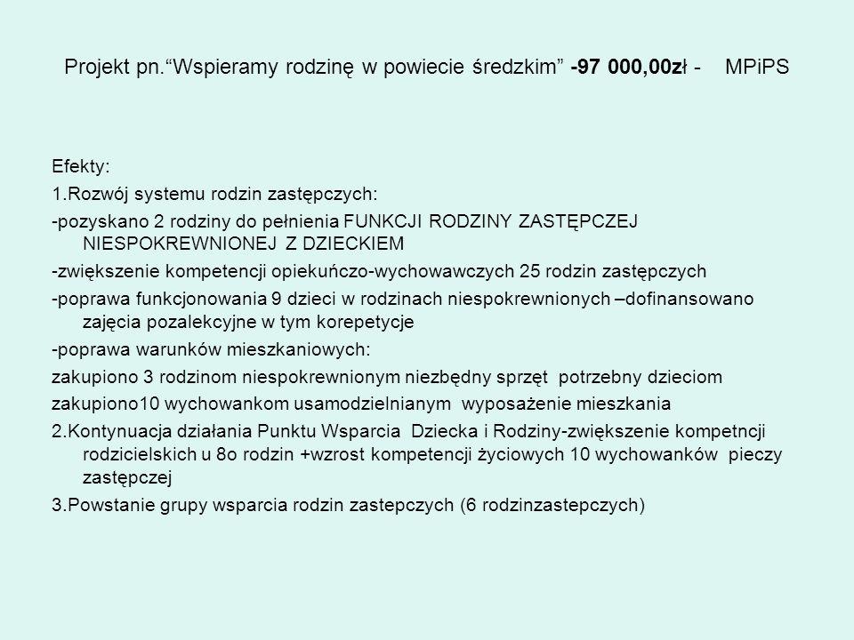 Projekt pn.Wspieramy rodzinę w powiecie średzkim -97 000,00zł - MPiPS Efekty: 1.Rozwój systemu rodzin zastępczych: -pozyskano 2 rodziny do pełnienia F