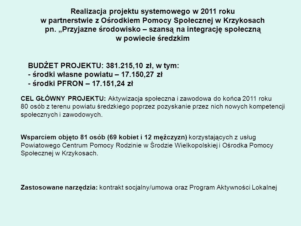 Realizacja projektu systemowego w 2011 roku w partnerstwie z Ośrodkiem Pomocy Społecznej w Krzykosach pn. Przyjazne środowisko – szansą na integrację