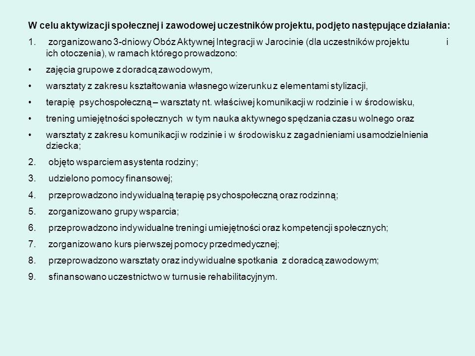 W celu aktywizacji społecznej i zawodowej uczestników projektu, podjęto następujące działania: 1. zorganizowano 3-dniowy Obóz Aktywnej Integracji w Ja