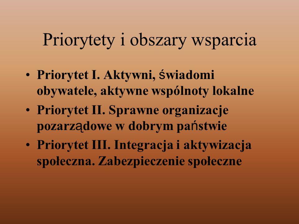 Priorytety i obszary wsparcia Priorytet I. Aktywni, ś wiadomi obywatele, aktywne wspólnoty lokalne Priorytet II. Sprawne organizacje pozarz ą dowe w d