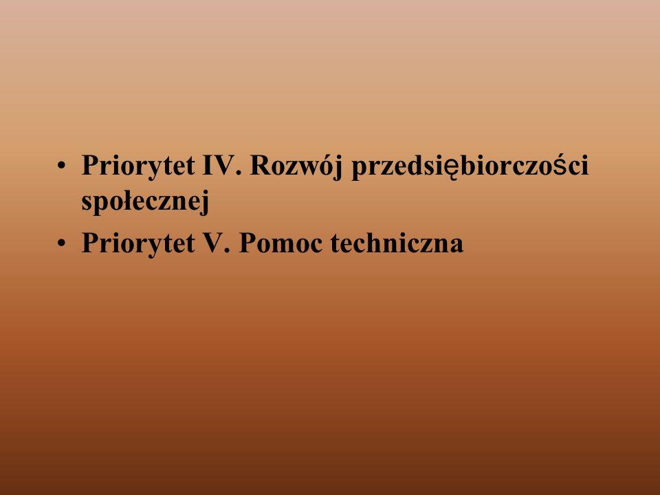 Priorytet IV. Rozwój przedsi ę biorczo ś ci społecznej Priorytet V. Pomoc techniczna