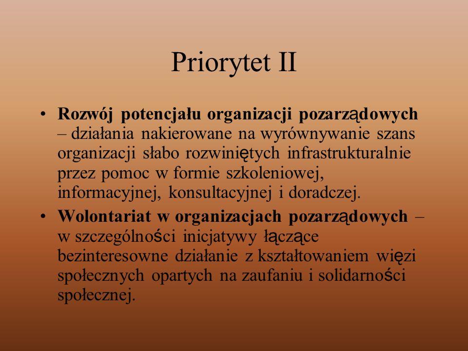 Priorytet II Rozwój potencjału organizacji pozarz ą dowych – działania nakierowane na wyrównywanie szans organizacji słabo rozwini ę tych infrastruktu