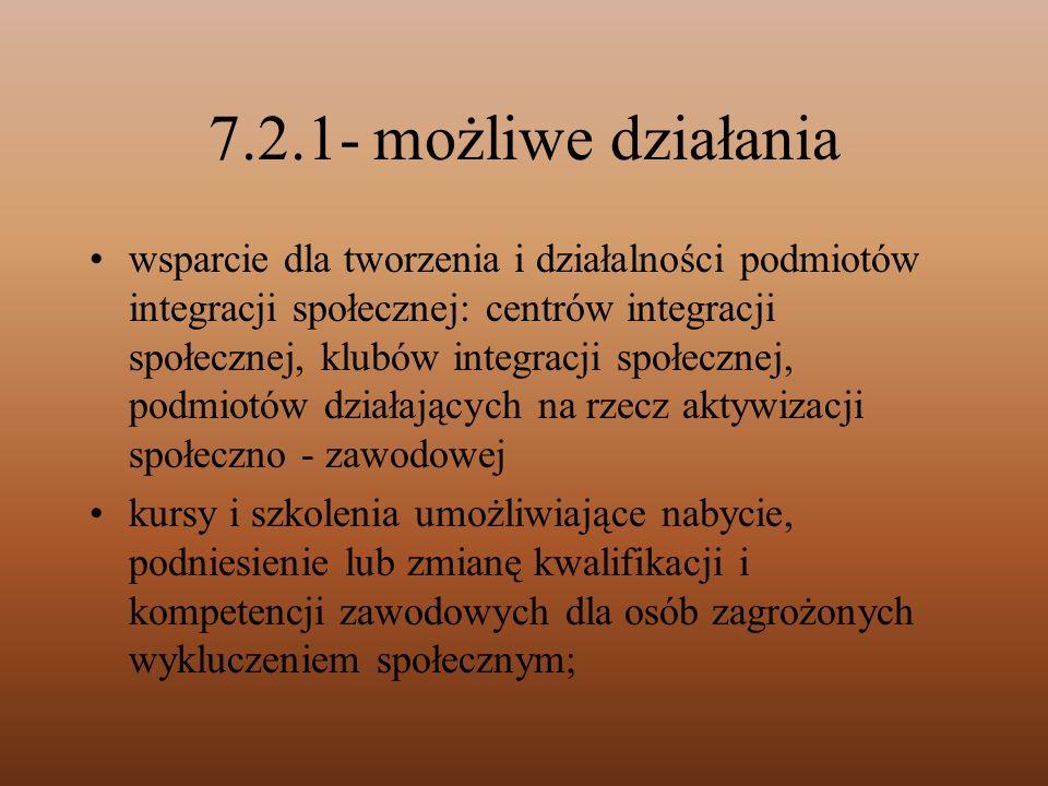 7.2.1- możliwe działania wsparcie dla tworzenia i działalności podmiotów integracji społecznej: centrów integracji społecznej, klubów integracji społe