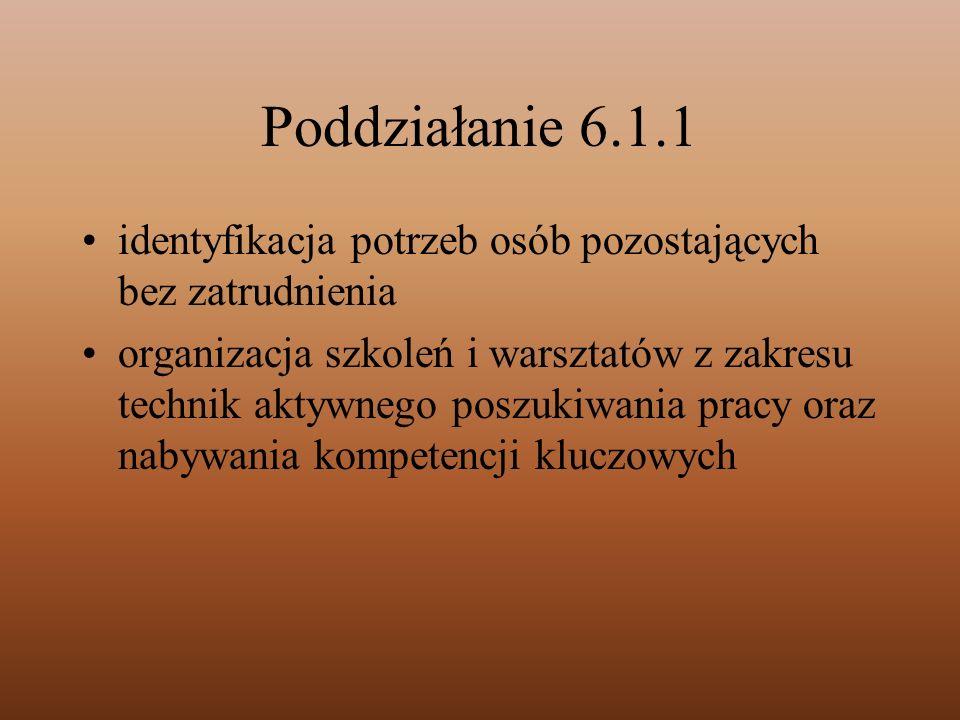 Poddziałanie 6.1.1 identyfikacja potrzeb osób pozostających bez zatrudnienia organizacja szkoleń i warsztatów z zakresu technik aktywnego poszukiwania