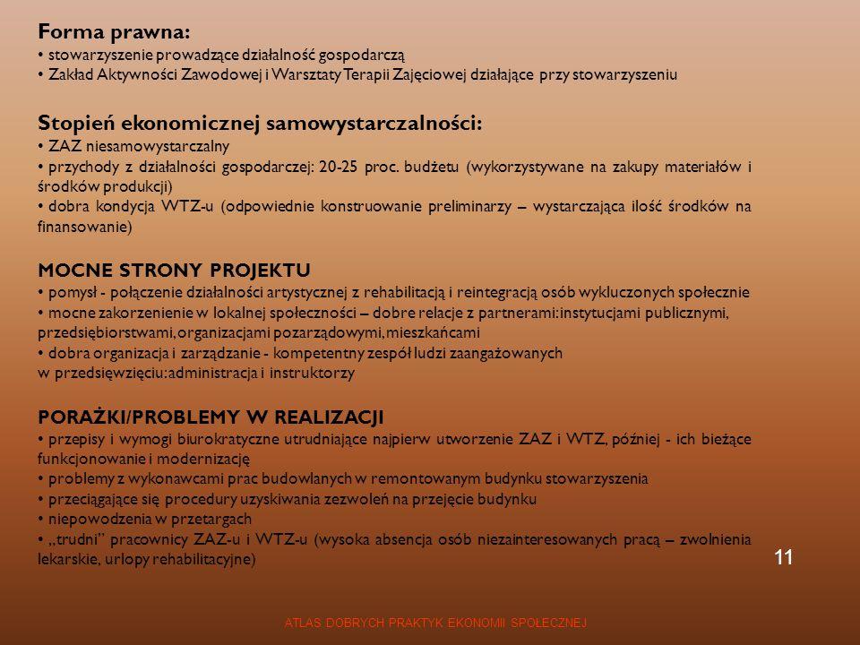ATLAS DOBRYCH PRAKTYK EKONOMII SPOŁECZNEJ Forma prawna: stowarzyszenie prowadzące działalność gospodarczą Zakład Aktywności Zawodowej i Warsztaty Tera
