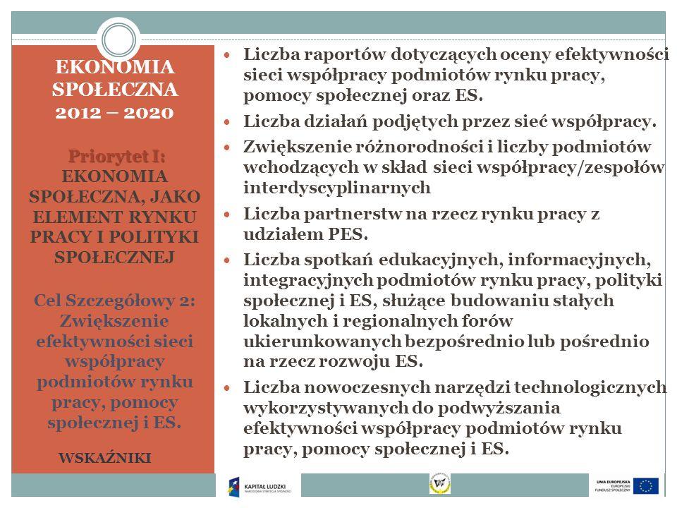 Priorytet I: EKONOMIA SPOŁECZNA 2012 – 2020 Priorytet I: EKONOMIA SPOŁECZNA, JAKO ELEMENT RYNKU PRACY I POLITYKI SPOŁECZNEJ Cel Szczegółowy 2: Zwiększ
