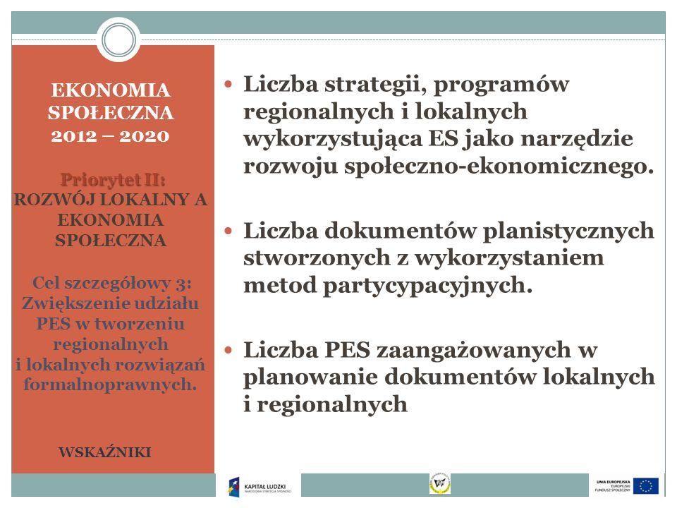 Priorytet II: EKONOMIA SPOŁECZNA 2012 – 2020 Priorytet II: ROZWÓJ LOKALNY A EKONOMIA SPOŁECZNA Cel szczegółowy 3: Zwiększenie udziału PES w tworzeniu