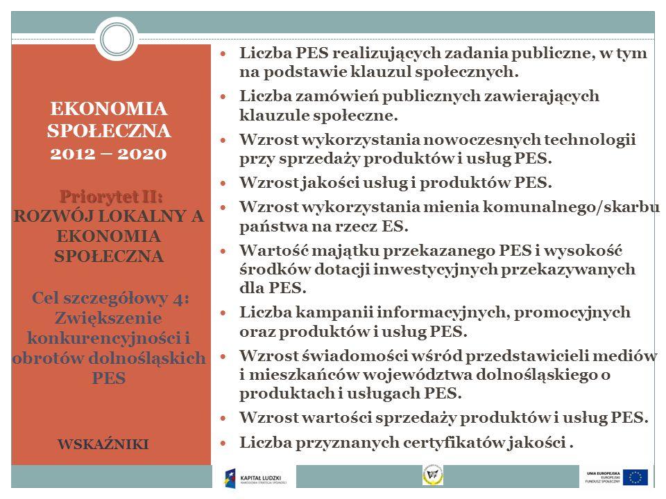 Priorytet II: EKONOMIA SPOŁECZNA 2012 – 2020 Priorytet II: ROZWÓJ LOKALNY A EKONOMIA SPOŁECZNA Cel szczegółowy 4: Zwiększenie konkurencyjności i obrot