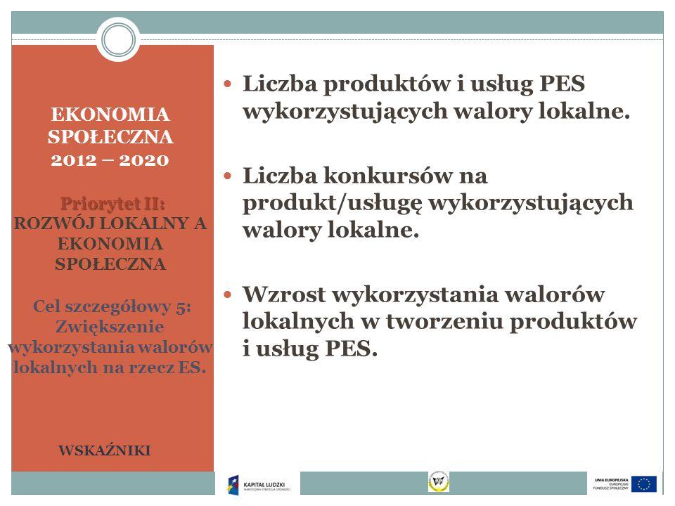 Priorytet II: EKONOMIA SPOŁECZNA 2012 – 2020 Priorytet II: ROZWÓJ LOKALNY A EKONOMIA SPOŁECZNA Cel szczegółowy 5: Zwiększenie wykorzystania walorów lo