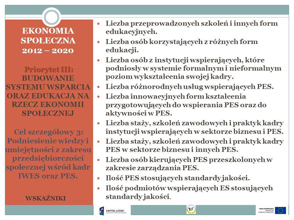 Priorytet III: EKONOMIA SPOŁECZNA 2012 – 2020 Priorytet III: BUDOWANIE SYSTEMU WSPARCIA ORAZ EDUKACJA NA RZECZ EKONOMII SPOŁECZNEJ Cel szczegółowy 3: