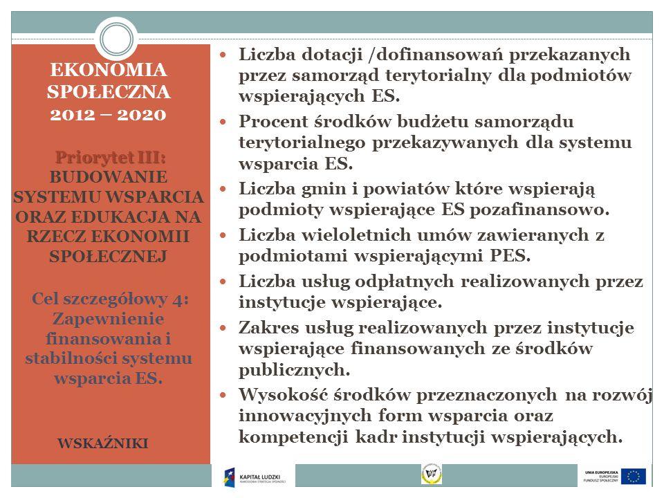 Priorytet III: EKONOMIA SPOŁECZNA 2012 – 2020 Priorytet III: BUDOWANIE SYSTEMU WSPARCIA ORAZ EDUKACJA NA RZECZ EKONOMII SPOŁECZNEJ Cel szczegółowy 4: