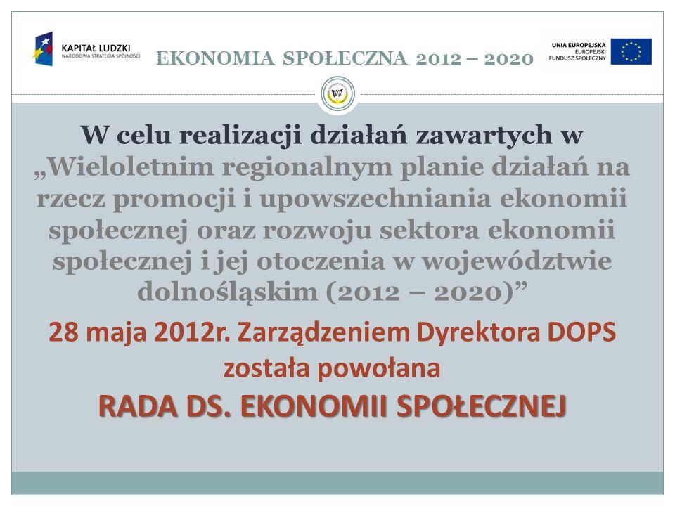 EKONOMIA SPOŁECZNA 2012 – 2020 W celu realizacji działań zawartych w Wieloletnim regionalnym planie działań na rzecz promocji i upowszechniania ekonom