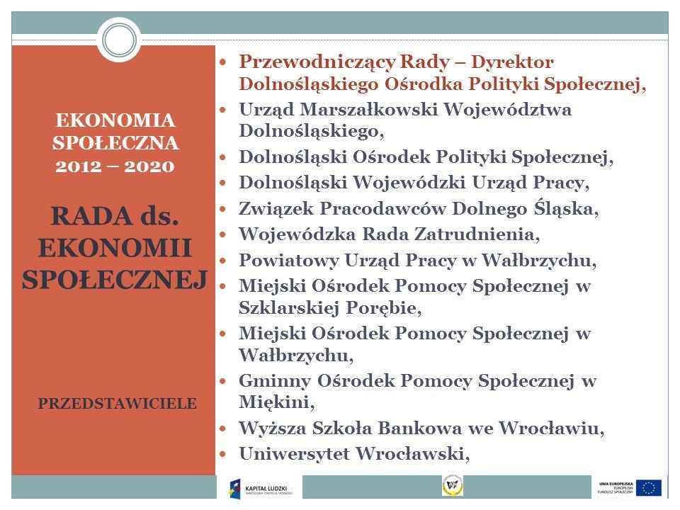 EKONOMIA SPOŁECZNA 2012 – 2020 RADA ds. EKONOMII SPOŁECZNEJ PRZEDSTAWICIELE Przewodniczący Rady – Dyrektor Dolnośląskiego Ośrodka Polityki Społecznej,