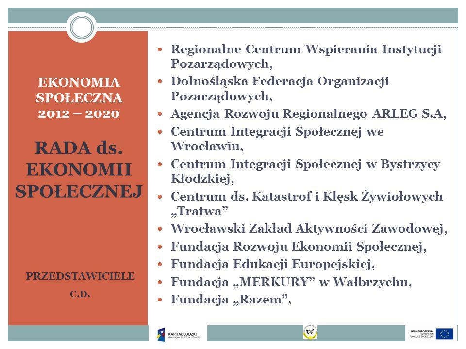 EKONOMIA SPOŁECZNA 2012 – 2020 RADA ds. EKONOMII SPOŁECZNEJ PRZEDSTAWICIELE C.D. Regionalne Centrum Wspierania Instytucji Pozarządowych, Dolnośląska F