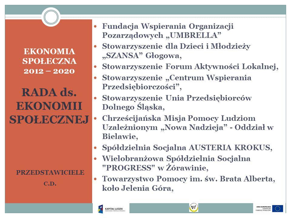 EKONOMIA SPOŁECZNA 2012 – 2020 RADA ds. EKONOMII SPOŁECZNEJ PRZEDSTAWICIELE C.D. Fundacja Wspierania Organizacji Pozarządowych UMBRELLA Stowarzyszenie