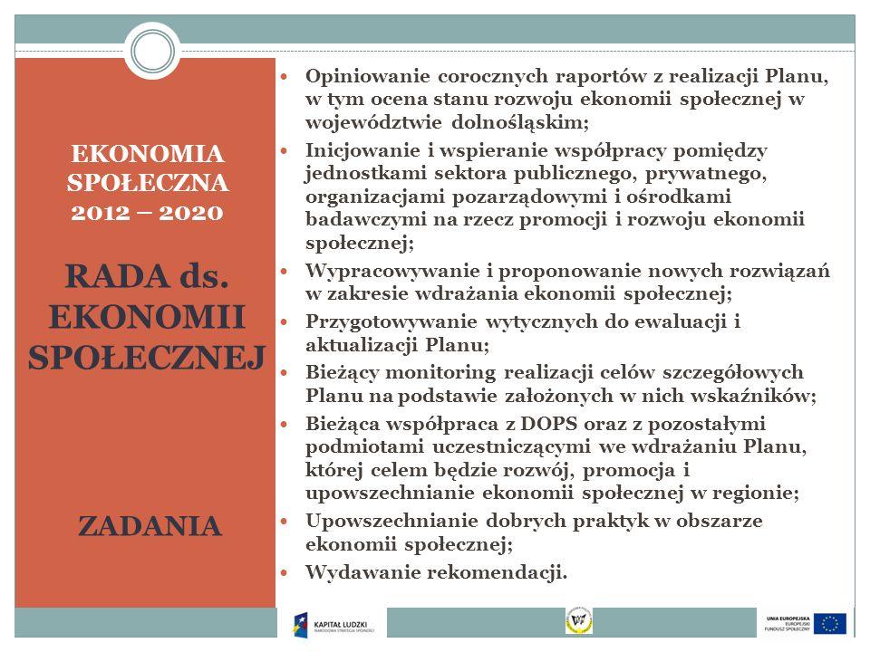 EKONOMIA SPOŁECZNA 2012 – 2020 RADA ds. EKONOMII SPOŁECZNEJ ZADANIA Opiniowanie corocznych raportów z realizacji Planu, w tym ocena stanu rozwoju ekon