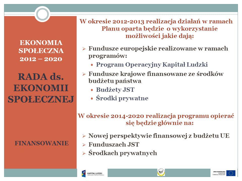 EKONOMIA SPOŁECZNA 2012 – 2020 RADA ds. EKONOMII SPOŁECZNEJ FINANSOWANIE W okresie 2012-2013 realizacja działań w ramach Planu oparta będzie o wykorzy