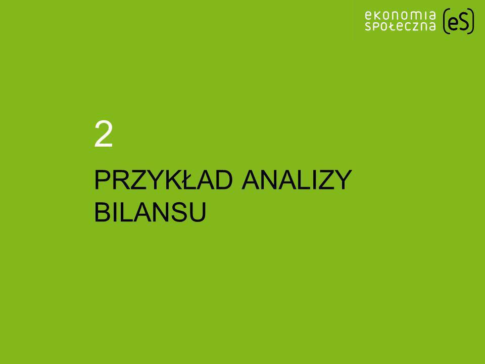 Analizowane Podmioty Ekonomii Społecznej 1.Stowarzyszenie prowadzące działalność gospodarczą (PES1) 2.Organizacja pożytku publicznego, prowadząca działalność gospodarczą (PES2)