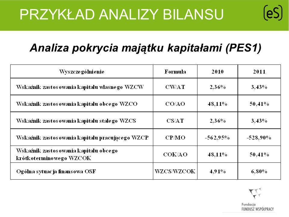 PRZYKŁAD ANALIZY BILANSU Analiza płynności finansowej (PES1)