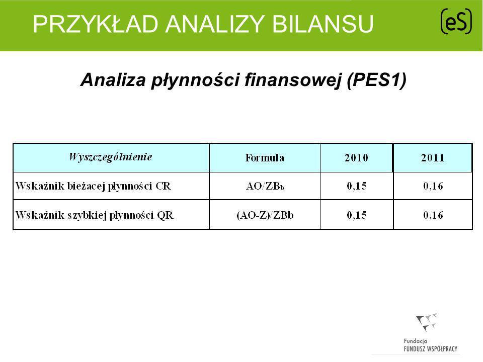 PRZYKŁAD ANALIZY BILANSU Analiza zadłużenia (PES1)