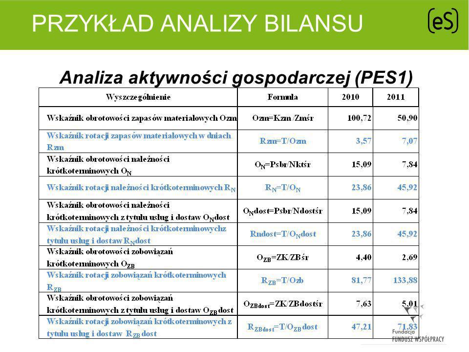 PRZYKŁAD ANALIZY BILANSU Analiza pionowa i pozioma aktywów (PES2)