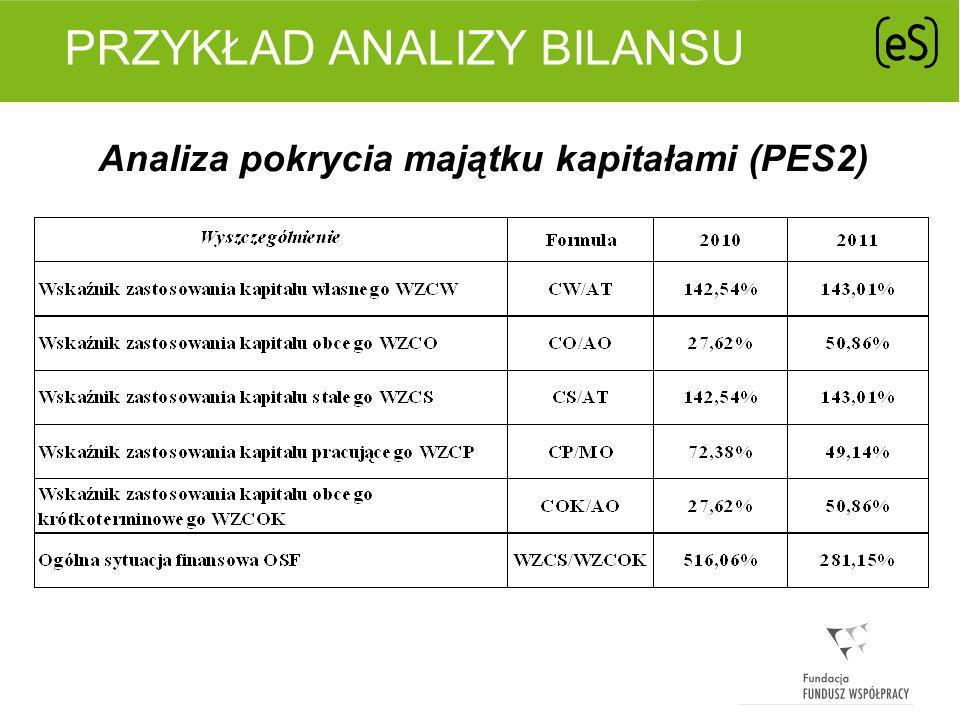 PRZYKŁAD ANALIZY BILANSU Analiza płynności finansowej (PES2)
