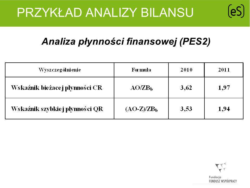 PRZYKŁAD ANALIZY BILANSU Analiza zadłużenia (PES2)