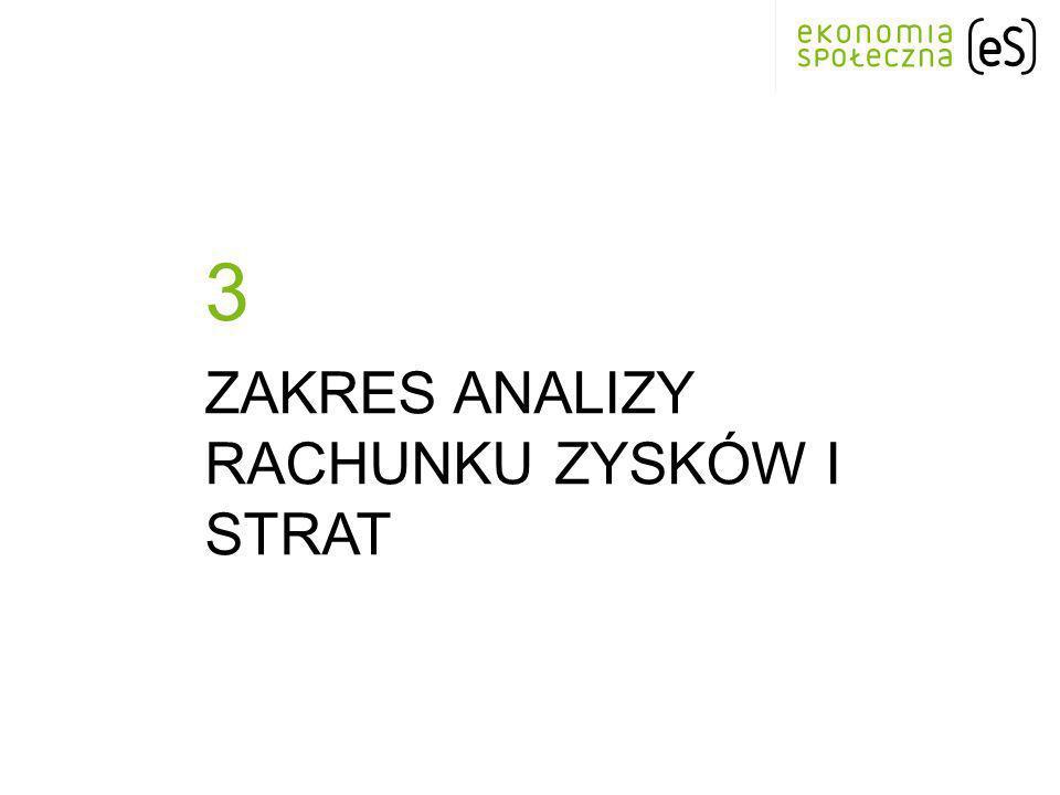 1.Analiza wstępna rachunku zysków i strat - analiza pionowa, - analiza pozioma 2.Analiza wskaźnikowa rachunku zysków i strat - analiza rentowności sprzedaży, - analiza rentowności kapitałów