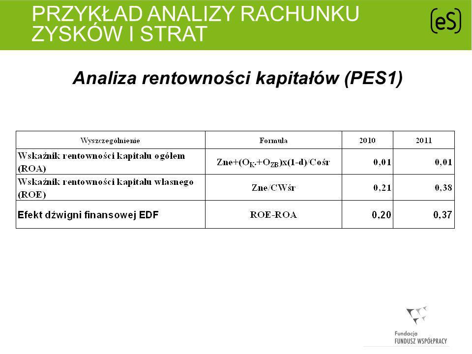 PRZYKŁAD ANALIZY RACHUNKU ZYSKÓW I STRAT Analiza pionowa i pozioma rachunku zysków i strat – przychody (PES2)