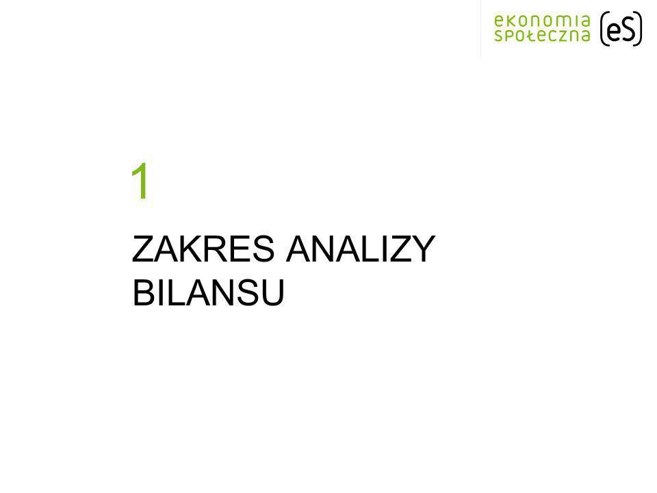 1.Analiza wstępna bilansu - analiza pionowa, - analiza pozioma 2.Analiza wskaźnikowa bilansu - analiza pokrycia majątku kapitałami, - analiza płynności finansowej, - analiza zadłużenia, - analiza aktywności gospodarczej