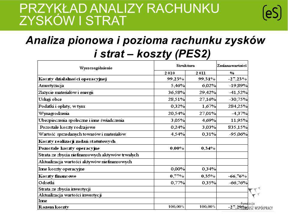 PRZYKŁAD ANALIZY RACHUNKU ZYSKÓW I STRAT Analiza pionowa i pozioma rachunku zysków i strat – wynik finansowy (PES2)