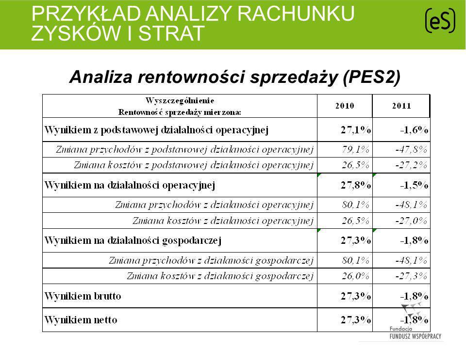PRZYKŁAD ANALIZY RACHUNKU ZYSKÓW I STRAT Analiza rentowności kapitałów (PES2)