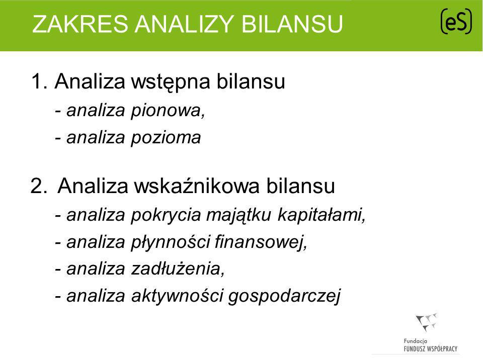 ANALIZA WSTĘPNA BILANSU Analiza pionowa obejmuje analizę struktury bilansu - polega na badaniu udziału poszczególnych pozycji bilansu w sumie bilansowej oraz wzajemnego stosunku poszczególnych pozycji bilansu z punktu widzenia potencjału majątkowego i kapitałowego podmiotu.