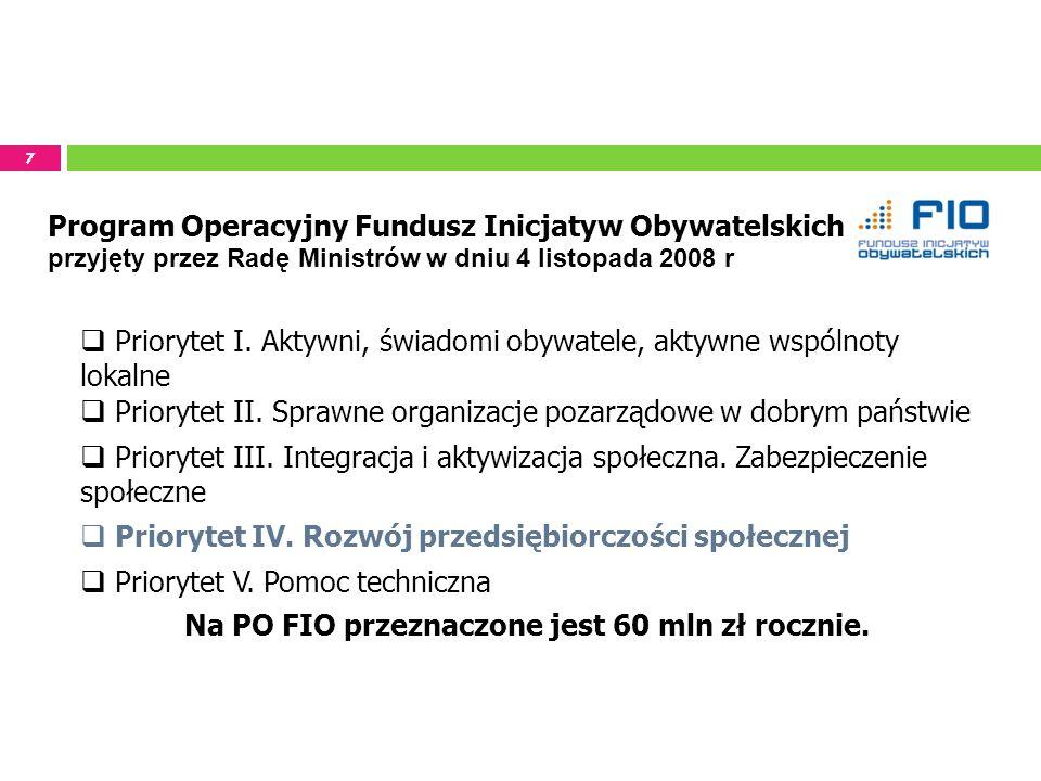 7 Program Operacyjny Fundusz Inicjatyw Obywatelskich przyjęty przez Radę Ministrów w dniu 4 listopada 2008 r Priorytet I. Aktywni, świadomi obywatele,