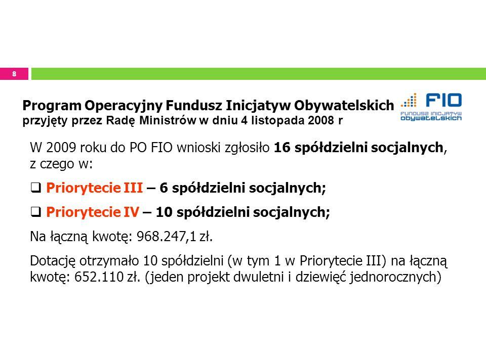 8 Program Operacyjny Fundusz Inicjatyw Obywatelskich przyjęty przez Radę Ministrów w dniu 4 listopada 2008 r W 2009 roku do PO FIO wnioski zgłosiło 16