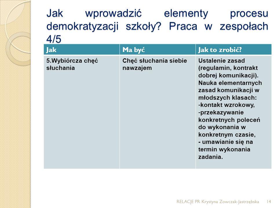 Jak wprowadzić elementy procesu demokratyzacji szkoły? Praca w zespołach 4/5 JakMa byćJak to zrobić? 5.Wybiórcza chęć słuchania Chęć słuchania siebie