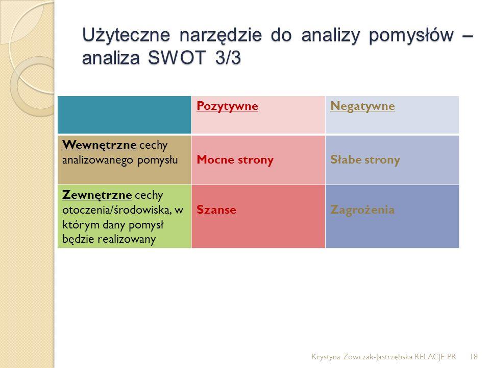 Użyteczne narzędzie do analizy pomysłów – analiza SWOT 3/3 PozytywneNegatywne Wewnętrzne cechy analizowanego pomysłuMocne stronySłabe strony Zewnętrzn