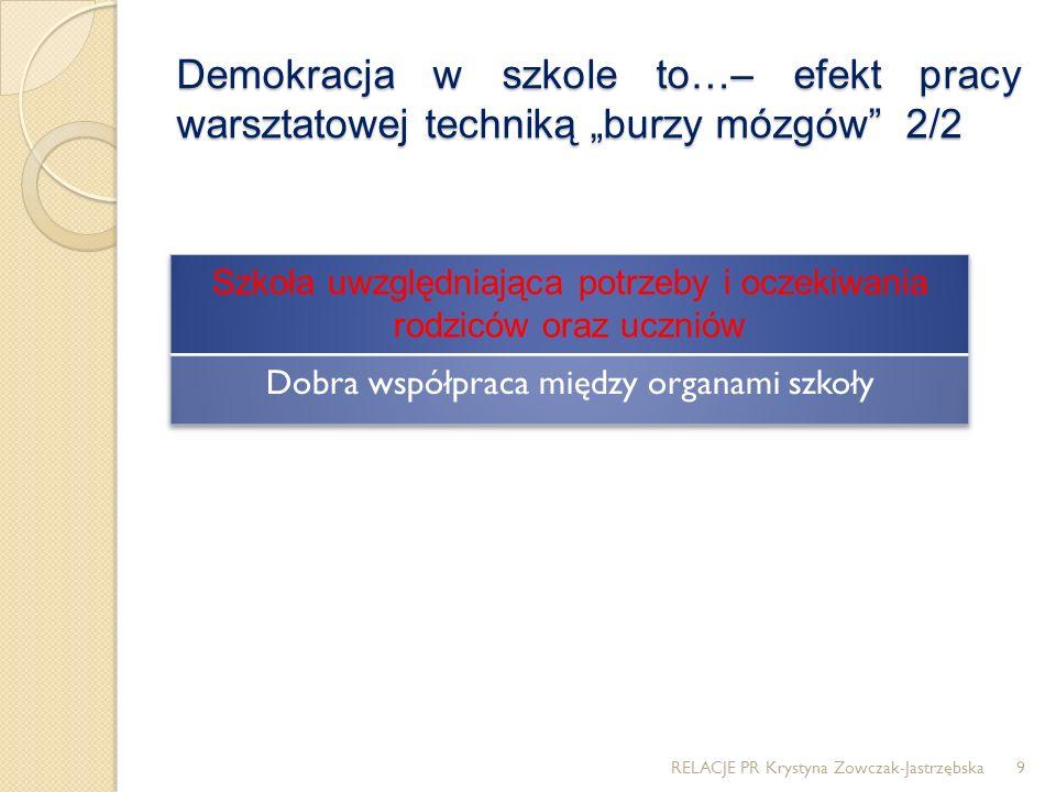Demokracja w szkole to…– efekt pracy warsztatowej techniką burzy mózgów 2/2 RELACJE PR Krystyna Zowczak-Jastrzębska9