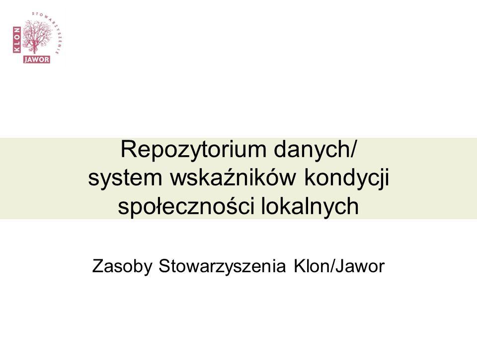 Repozytorium danych/ system wskaźników kondycji społeczności lokalnych Zasoby Stowarzyszenia Klon/Jawor