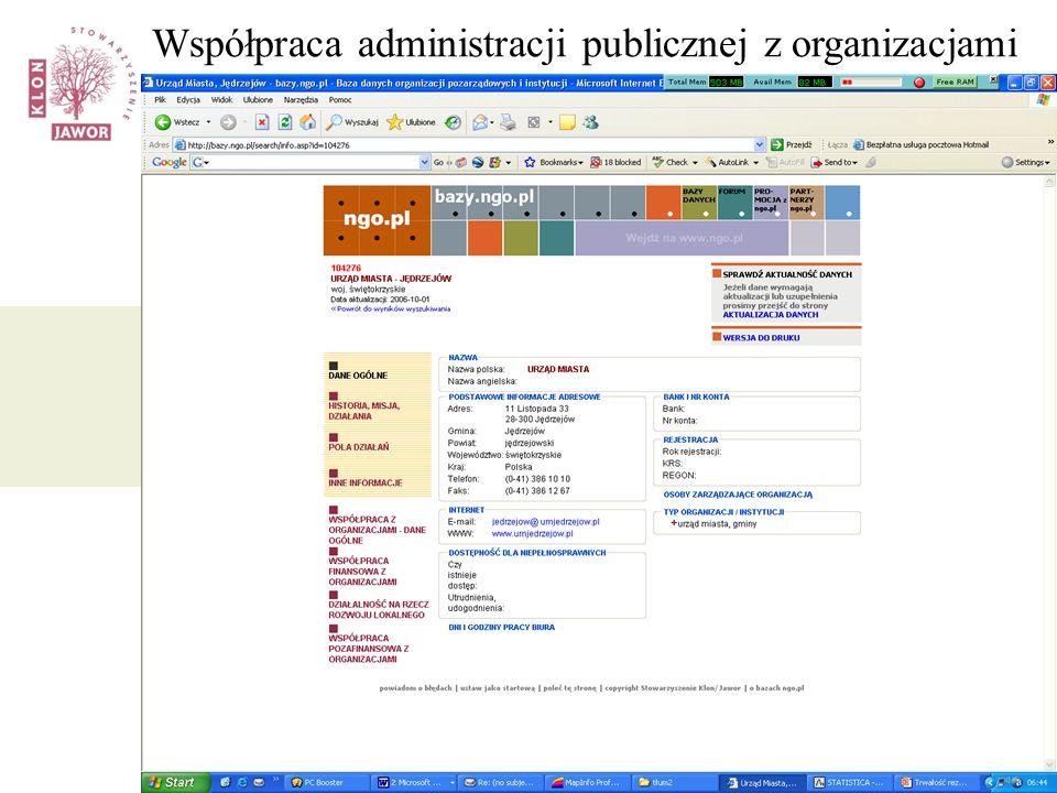 Zasoby Stowarzyszenia Klon/Jawor Współpraca administracji publicznej z organizacjami
