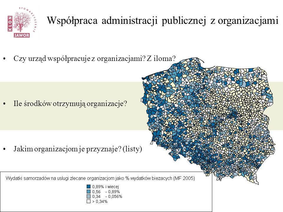 Współpraca administracji publicznej z organizacjami Czy urząd współpracuje z organizacjami.