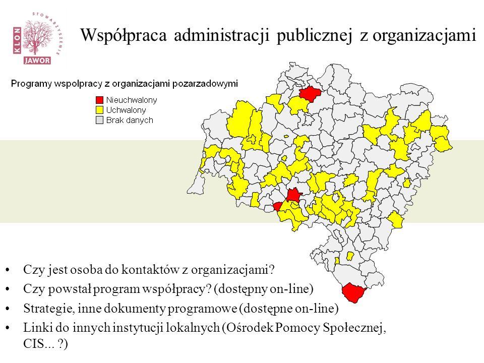 Współpraca administracji publicznej z organizacjami Czy jest osoba do kontaktów z organizacjami.