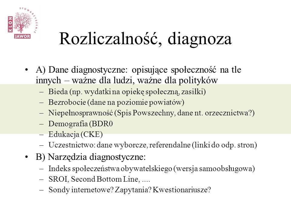 Rozliczalność, diagnoza A) Dane diagnostyczne: opisujące społeczność na tle innych – ważne dla ludzi, ważne dla polityków –Bieda (np.