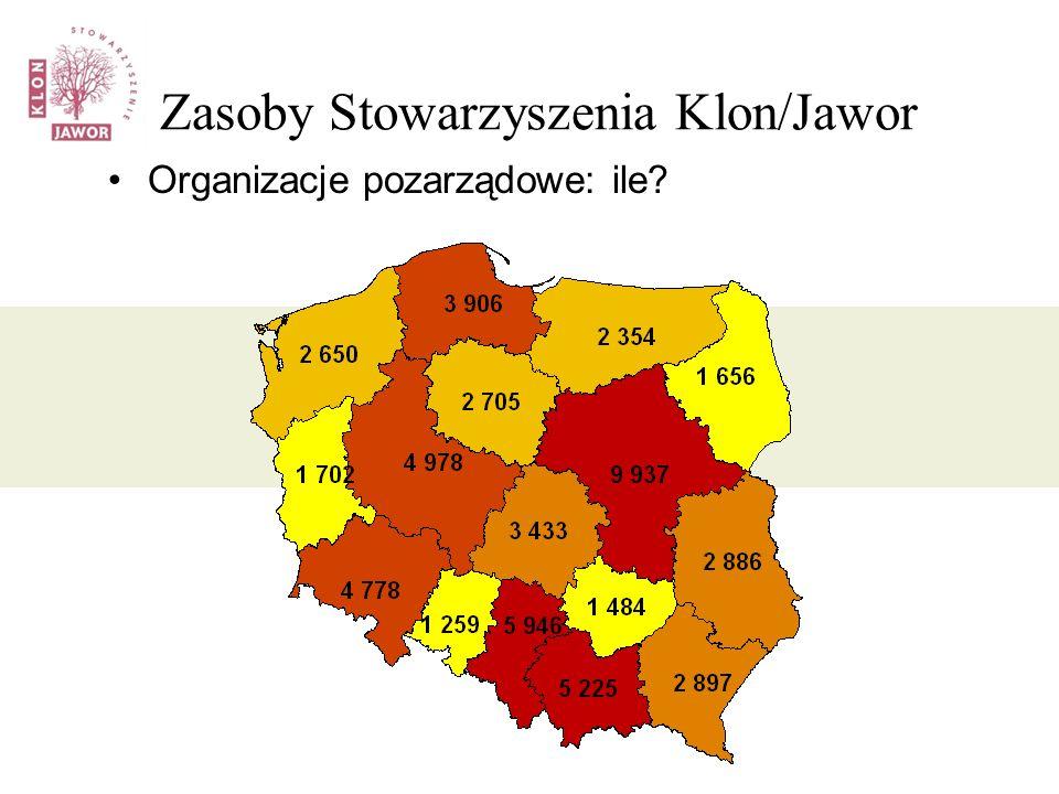 Zasoby Stowarzyszenia Klon/Jawor Organizacje pozarządowe: ile?