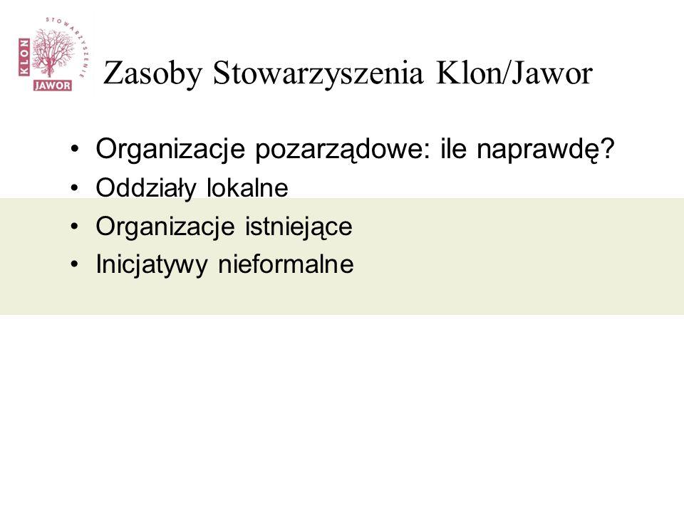 Zasoby Stowarzyszenia Klon/Jawor Organizacje pozarządowe: jakie.