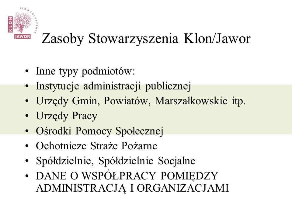 Zasoby Stowarzyszenia Klon/Jawor Inne typy podmiotów: Instytucje administracji publicznej Urzędy Gmin, Powiatów, Marszałkowskie itp.
